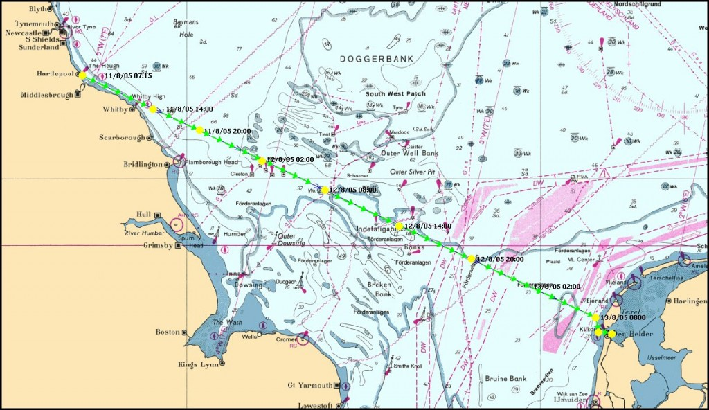 Route Hartlepool-DenHelder